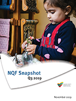 NQF Snapshot cover- children painting outdoors wearing hats