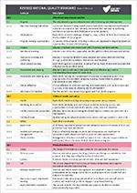 national quality framework pdf nsw