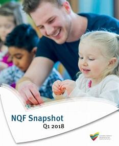 Cover of NQS Snapshot, Q1 2018